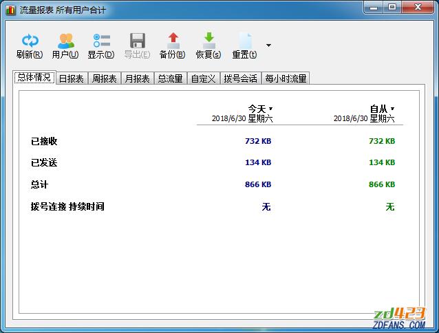 NetWorx(网络监视器) 6.2.1绿色中文破解版
