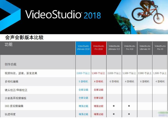 会声会影2018全套插件简体中文版|特效插件绿色精简版