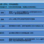 免费QQ星号密码查看器下载|QQ星号密码查看器
