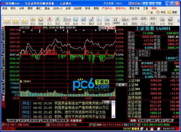 股票行情软件 方正证券同花顺迅雷版 14.05免费官方版