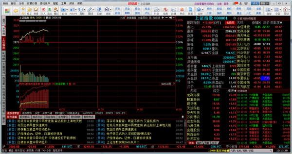 免费炒股软件下载 同花顺软件 v8.80.40专业炒股必备官方版